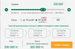 кредитон - пример расчета